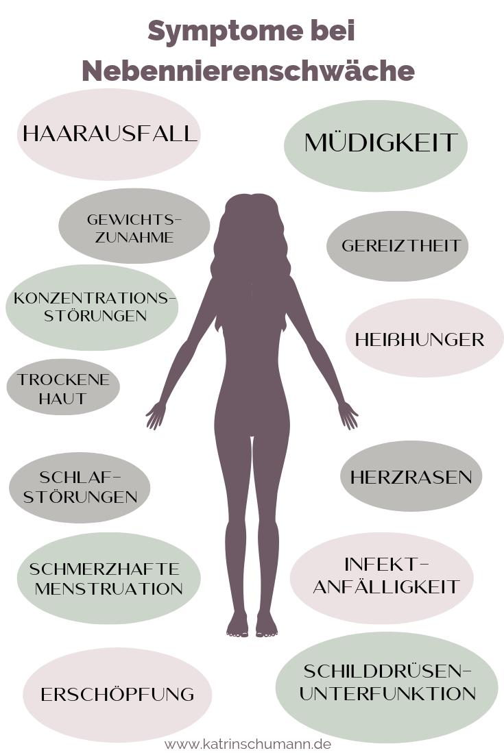 Symptome Nebennierenschwäche